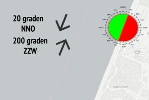 Kitesurfweer Zandvoort